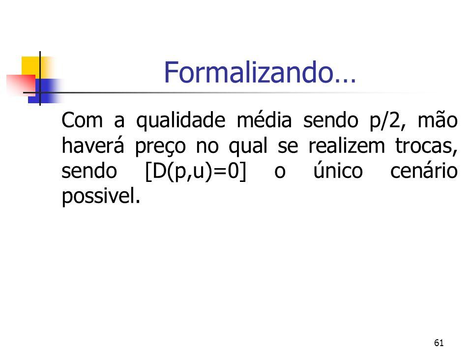 Formalizando… Com a qualidade média sendo p/2, mão haverá preço no qual se realizem trocas, sendo [D(p,u)=0] o único cenário possivel.
